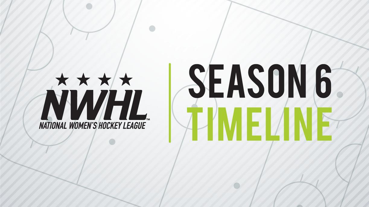 NWHL Announces Season 6 Timeline